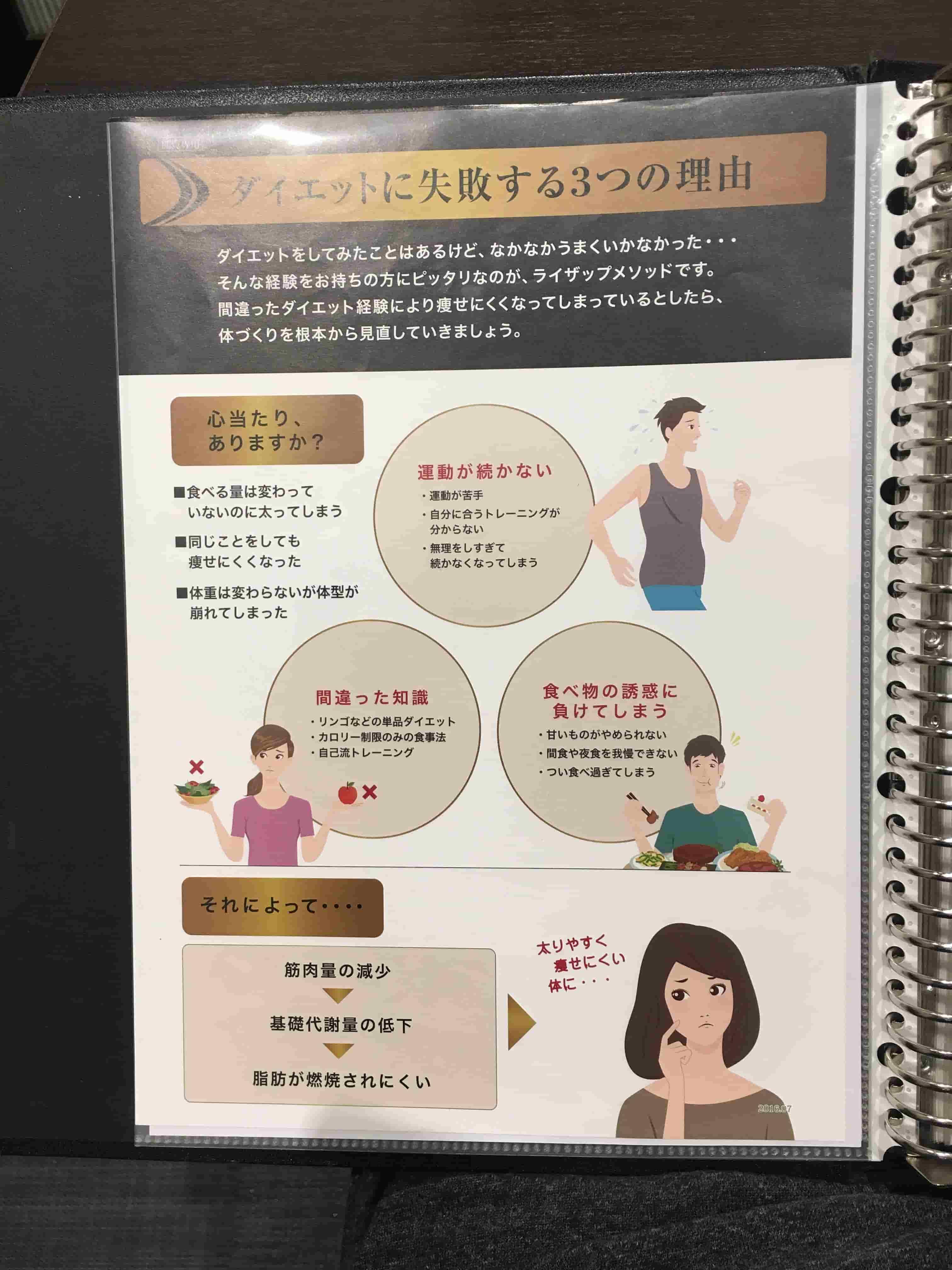プログラムの説明
